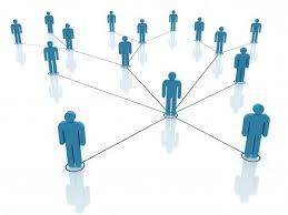 network ties
